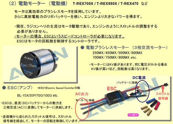 電動モーター(電動機) T-REX700X / T-REX550X / T-REX470 など