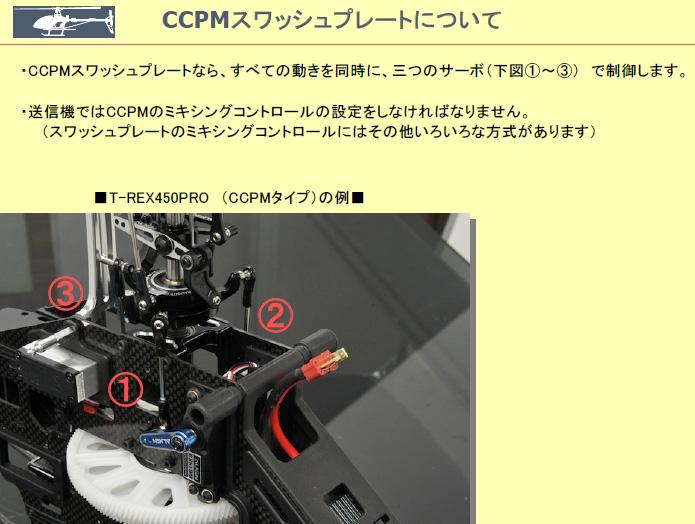 CCPMスワッシュプレートについて