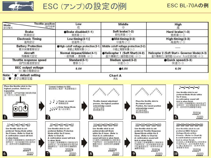ESC (アンプ)の設定の例