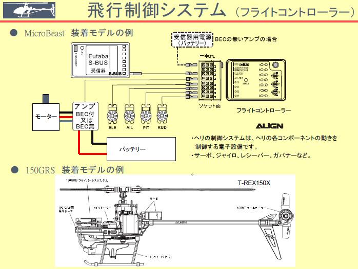 飛行制御システム(フライトコントローラー)