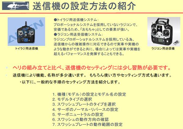 送信機の設定方法の紹介