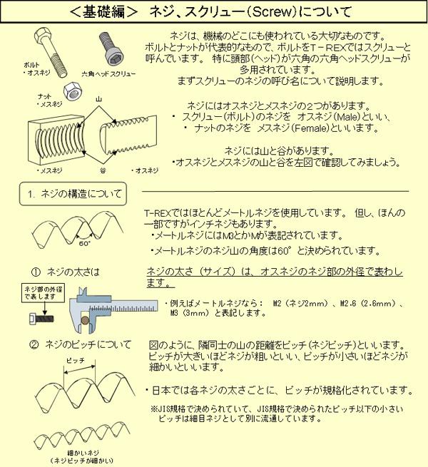 1. ネジの構造について