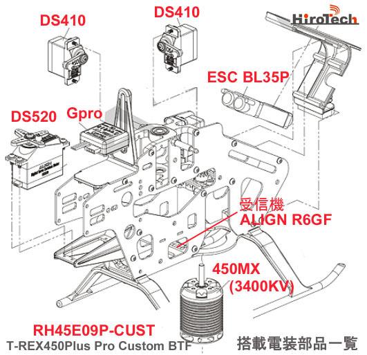 T-REX450Plus Pro Custom BTFモデル! 3GX MRsがGproにバージョンアップしました。